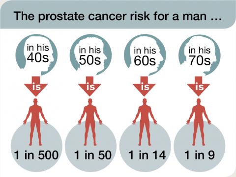 rtw prostate 3